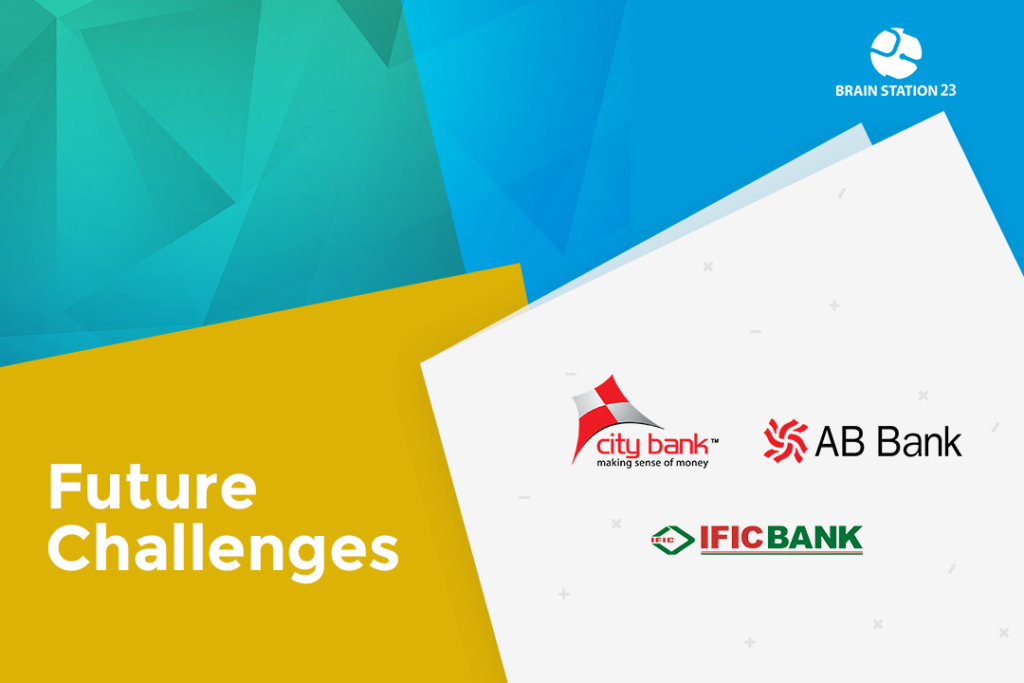 Future Challenges in Banking in Bangladesh