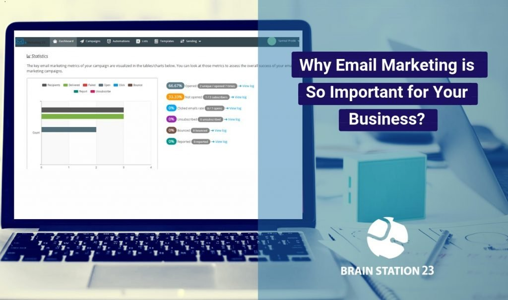 Why Email Marketing is So Important for Your Business?